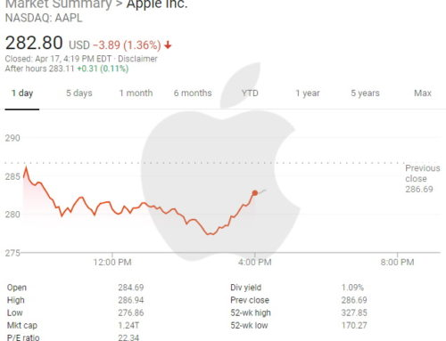 Are Apple Shares Overvalued? The Truth Behind the Blue-Chip Stock