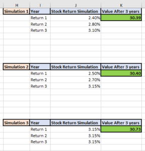 How to Conduct a Monte Carlo Analysis in Excel
